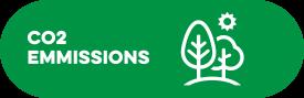 CO2 Emmissions